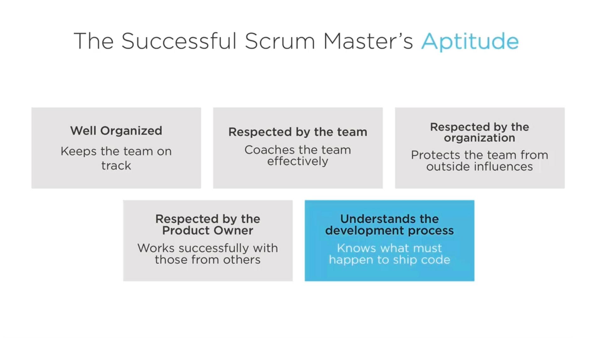 Die Eignung eines erfolgreichen Scrum Masters - Gut organisiert - Vom Team respektiert - Von der Organisation respektiert - Vom Product Owner respektiert - Versteht den Entwicklungsprozess