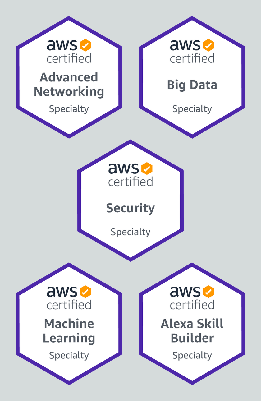 AWS Specialty Zertifizierungen - Amazon Web Servieces - Übersicht der Spezial Zertifizierungen