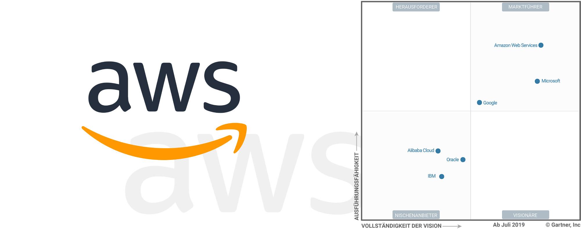 Amazon Web Services - Magic Quadrant von Gartner 2019